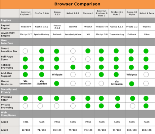 browser_chart1