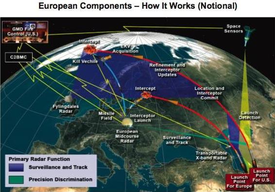missile_defense_notional_3