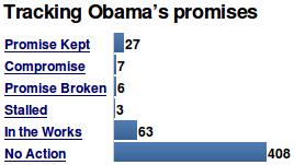 obama-promises1