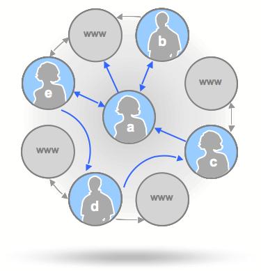 open-web1